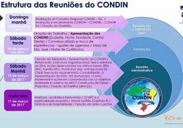 Estrutura da 2ª Reunião Ordinária do CONDIN em Curitiba
