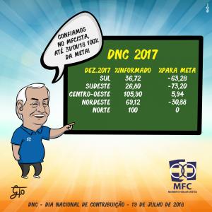 PostDNC 01-2018
