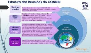 estrutura-reuniao-condin-curitiba
